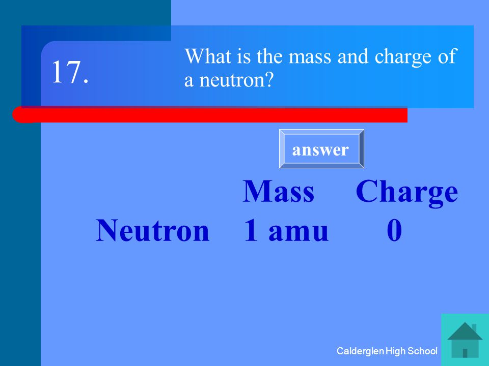 Calderglen High School What is the mass and charge of a electron.
