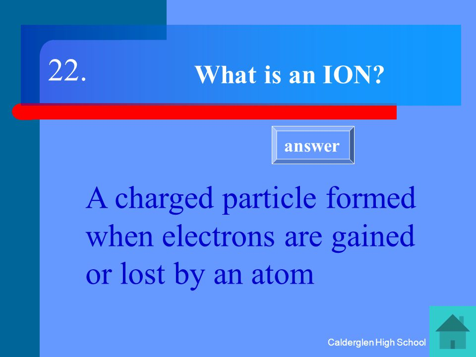 Calderglen High School What is the MASS NUMBER of an atom.
