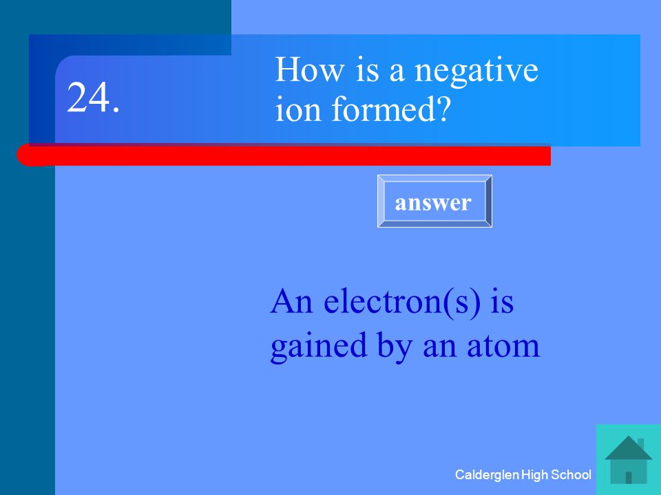 Calderglen High School How is a positive ion formed.