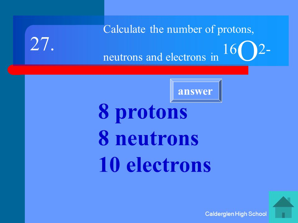 Calderglen High School Calculate the number of protons, neutrons and electrons in 23 Na + 11 protons 12 neutrons 10 electron 26.