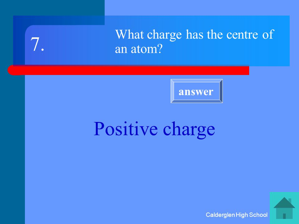 Calderglen High School What is a nucleus. The very small positively charged centre of atom.