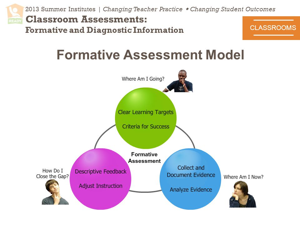 2013 Summer Institutes | Changing Teacher Practice  Changing Student Outcomes Classroom Assessments: Formative and Diagnostic Information Formative Assessment Model CLASSROOMS
