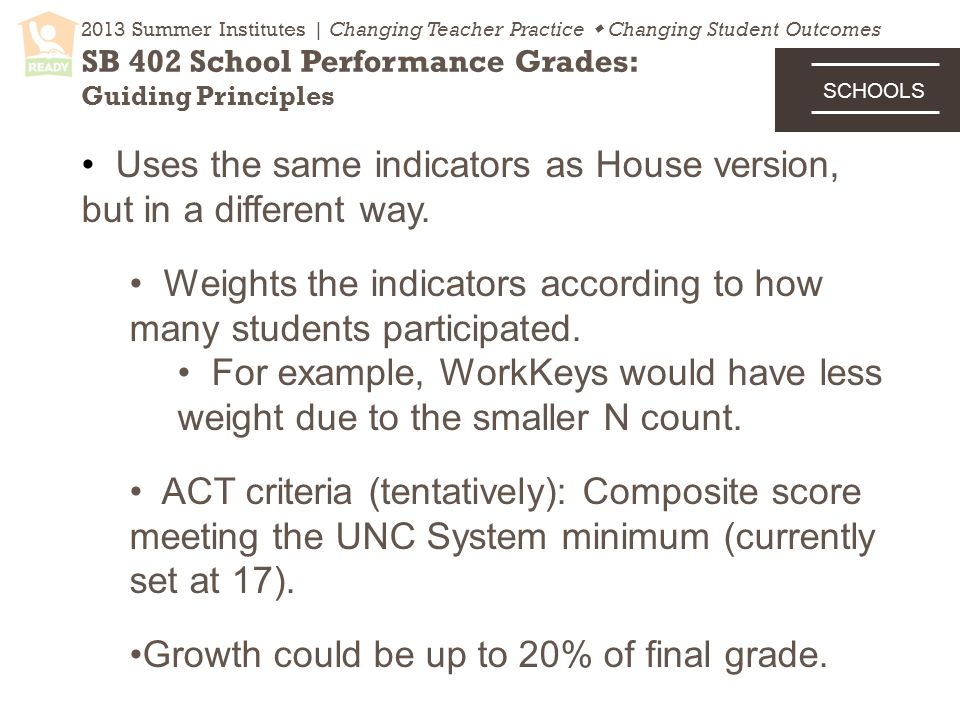 2013 Summer Institutes | Changing Teacher Practice  Changing Student Outcomes SB 402 School Performance Grades: Guiding Principles Uses the same indicators as House version, but in a different way.