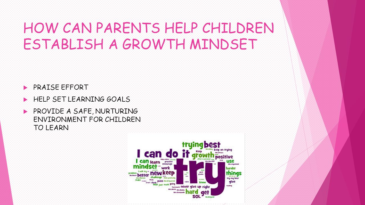 HOW CAN PARENTS HELP CHILDREN ESTABLISH A GROWTH MINDSET  PRAISE EFFORT  HELP SET LEARNING GOALS  PROVIDE A SAFE, NURTURING ENVIRONMENT FOR CHILDREN TO LEARN