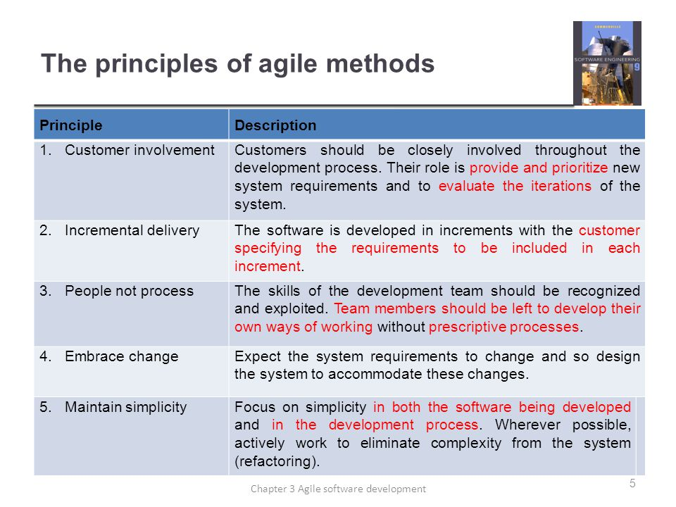 The principles of agile methods PrincipleDescription 1.Customer involvementCustomers should be closely involved throughout the development process.