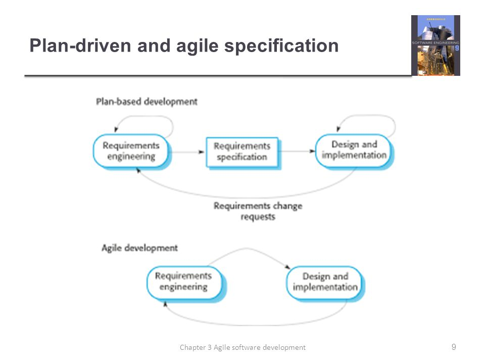 Plan-driven and agile specification 9Chapter 3 Agile software development