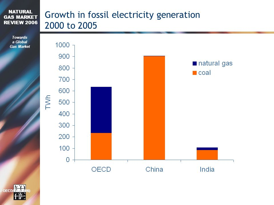2006 NATURAL GAS MARKET REVIEW 2006 Towards a Global Gas Market Growth in fossil electricity generation 2000 to 2005 © OECD/IEA,(2006) © OECD/IEA,(2006)