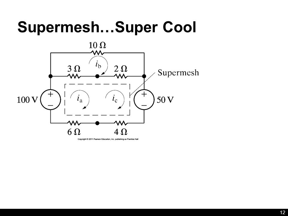 Supermesh…Super Cool 12