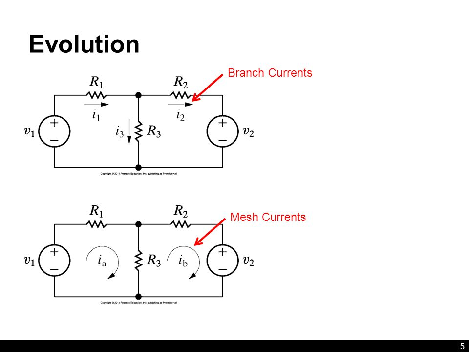 Evolution 5 Branch Currents Mesh Currents