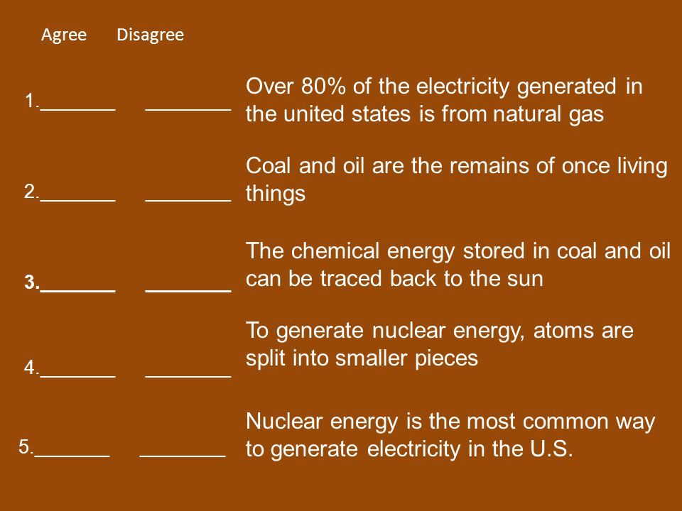 Agree Disagree 1._______ ________ 2._______ ________ 3._______ ________ 5._______ ________ 4._______ ________ Over 80% of the electricity generated in the united states is from natural gas Coal and oil are the remains of once living things The chemical energy stored in coal and oil can be traced back to the sun To generate nuclear energy, atoms are split into smaller pieces Nuclear energy is the most common way to generate electricity in the U.S.