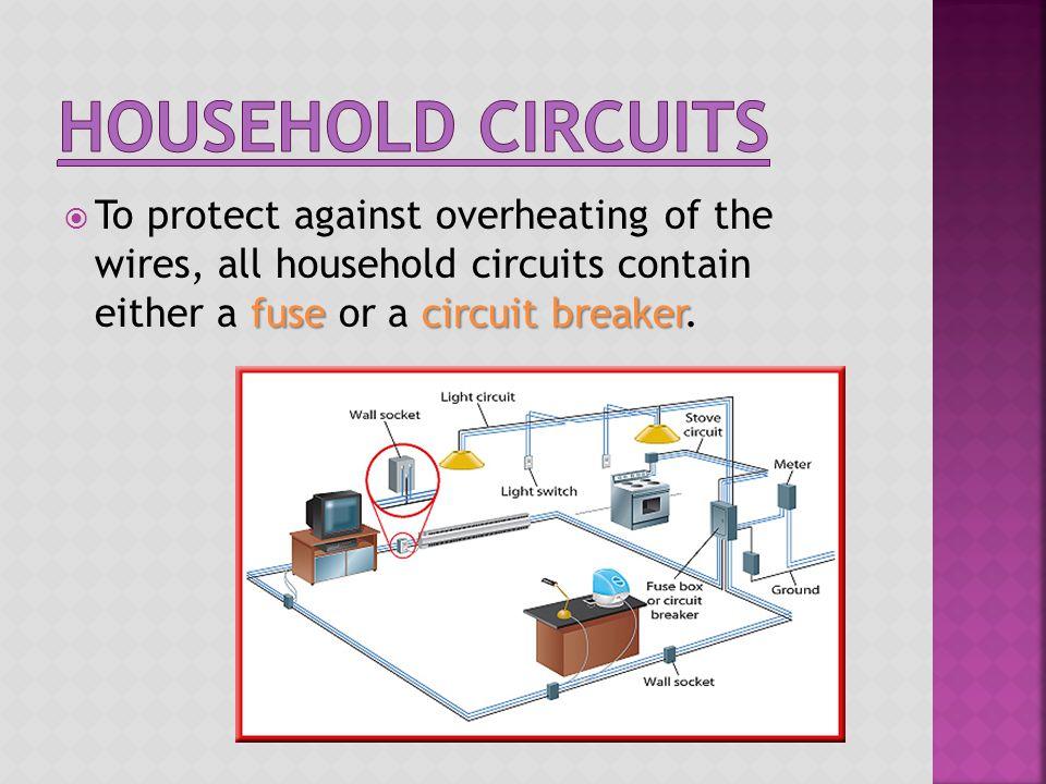 Fantastic Household Circuit Fuse Box Basic Electronics Wiring Diagram Wiring Digital Resources Pelapslowmaporg