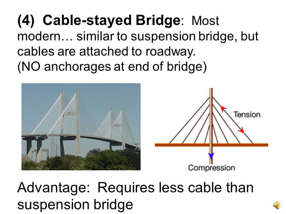 Running the Cables of the Golden Gate Bridge… A short clip from the video: Building Big – Bridges