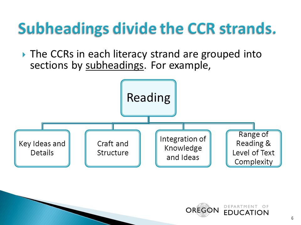  The CCRs in each literacy strand are grouped into sections by subheadings.