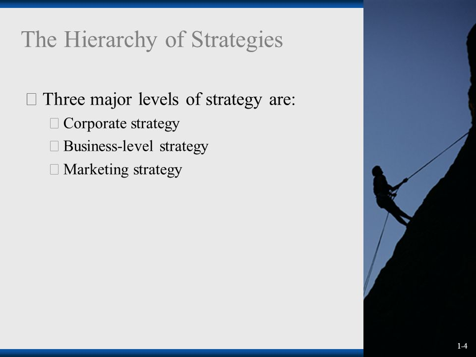 1-4 The Hierarchy of Strategies  Three major levels of strategy are: ‡ Corporate strategy  Business-level strategy  Marketing strategy