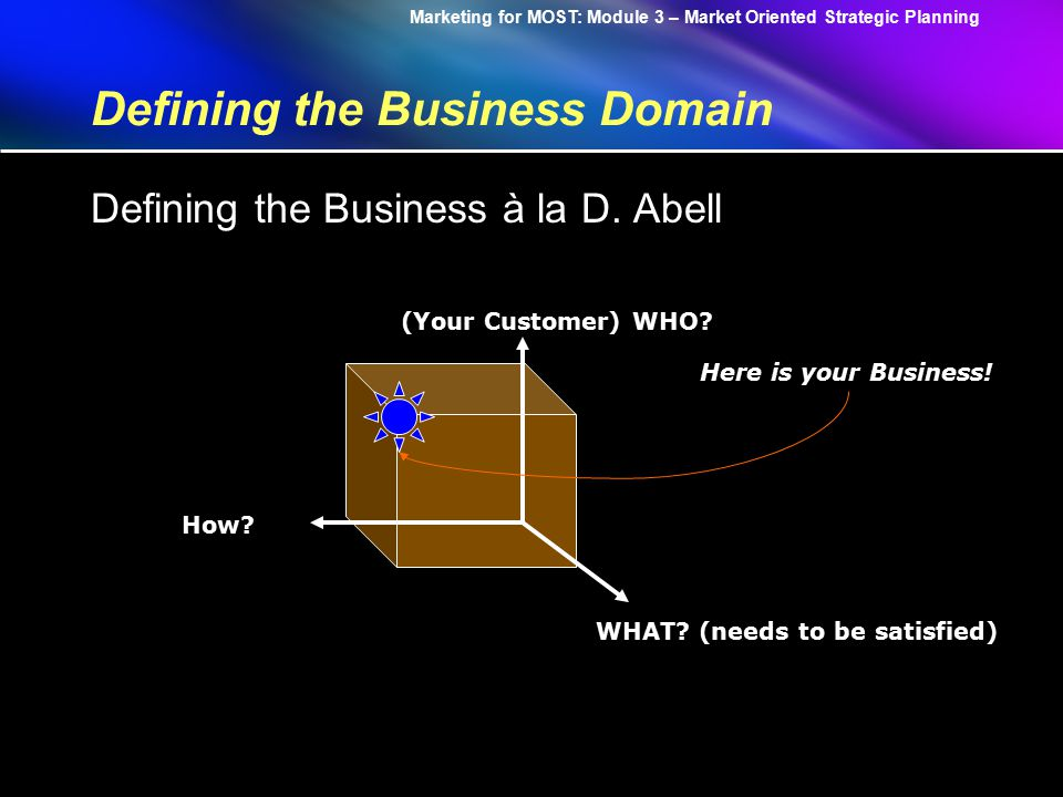 Marketing for MOST: Module 3 – Market Oriented Strategic Planning Defining the Business Domain Product Oriented (  ) vs.