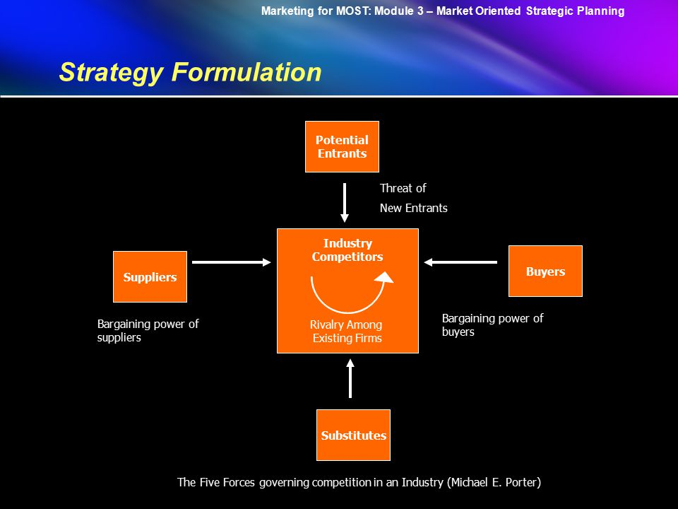 Marketing for MOST: Module 3 – Market Oriented Strategic Planning Strategy Formulation The essence of strategy formulation is coping with competition The state of competition in an industry depends on five basic forces …Michael E.