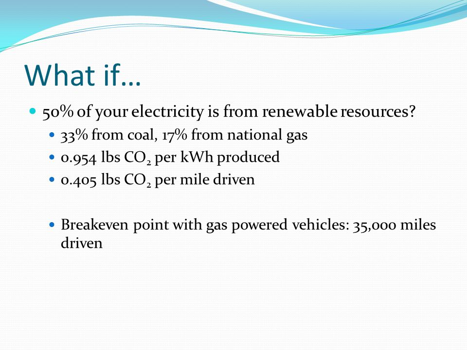What if… 50% of your electricity is from renewable resources.