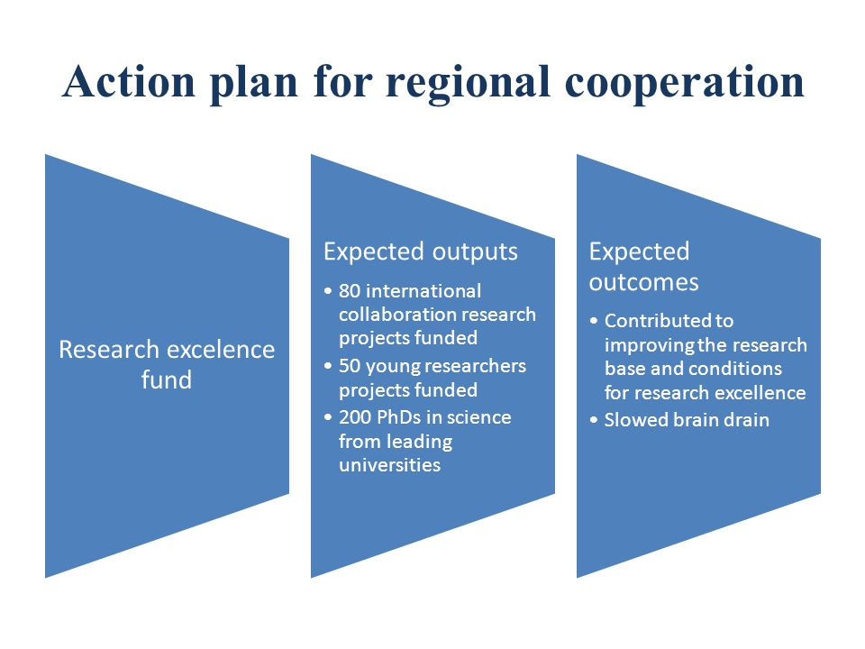 Action plan for regional cooperation Research excelence fund Expected outputs 80 international collaboration research projects funded 50 young researchers projects funded 200 PhDs in science from leading universities Expected outcomes Contributed to improving the research base and conditions for research excellence Slowed brain drain