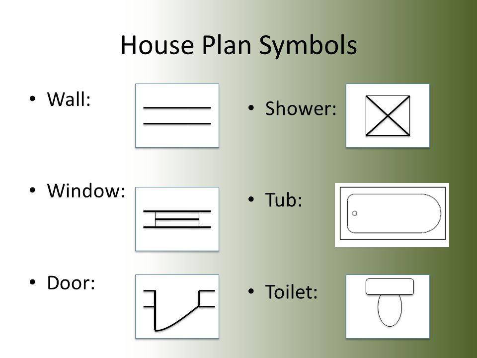 House Plans and Home Design. House Plan Symbols Wall: Window: Door ...