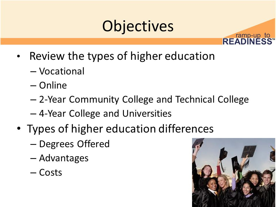 Objectives Review the types of higher education – Vocational – Online – 2-Year Community College and Technical College – 4-Year College and Universities Types of higher education differences – Degrees Offered – Advantages – Costs