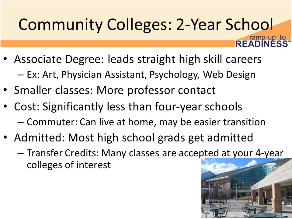 Community Colleges: 2-Year School Associate Degree: leads straight high skill careers – Ex: Art, Physician Assistant, Psychology, Web Design Smaller classes: More professor contact Cost: Significantly less than four-year schools – Commuter: Can live at home, may be easier transition Admitted: Most high school grads get admitted – Transfer Credits: Many classes are accepted at your 4-year colleges of interest