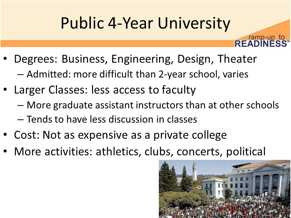 Public 4-Year University Degrees: Business, Engineering, Design, Theater – Admitted: more difficult than 2-year school, varies Larger Classes: less access to faculty – More graduate assistant instructors than at other schools – Tends to have less discussion in classes Cost: Not as expensive as a private college More activities: athletics, clubs, concerts, political