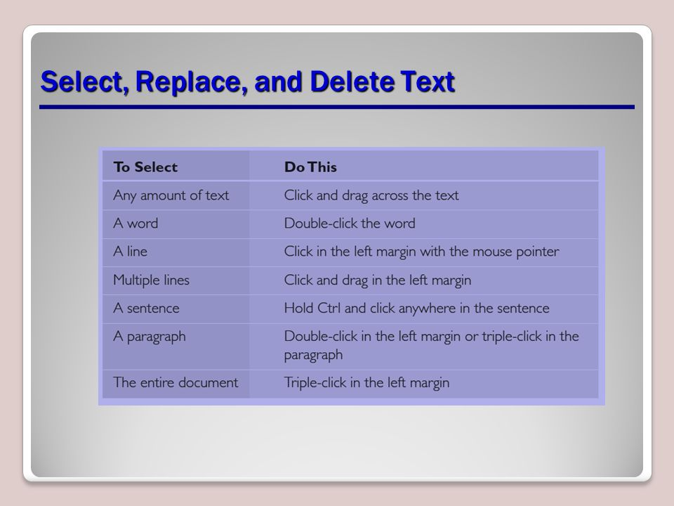 Select, Replace, and Delete Text