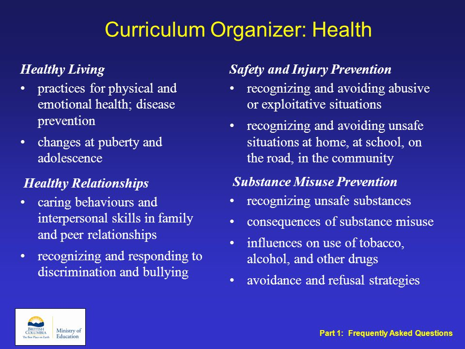 Curriculum Organizer: Health Healthy Living practices for physical and emotional health; disease prevention changes at puberty and adolescence Healthy Relationships caring behaviours and interpersonal skills in family and peer relationships recognizing and responding to discrimination and bullying Safety and Injury Prevention recognizing and avoiding abusive or exploitative situations recognizing and avoiding unsafe situations at home, at school, on the road, in the community Substance Misuse Prevention recognizing unsafe substances consequences of substance misuse influences on use of tobacco, alcohol, and other drugs avoidance and refusal strategies Part 1: Frequently Asked Questions