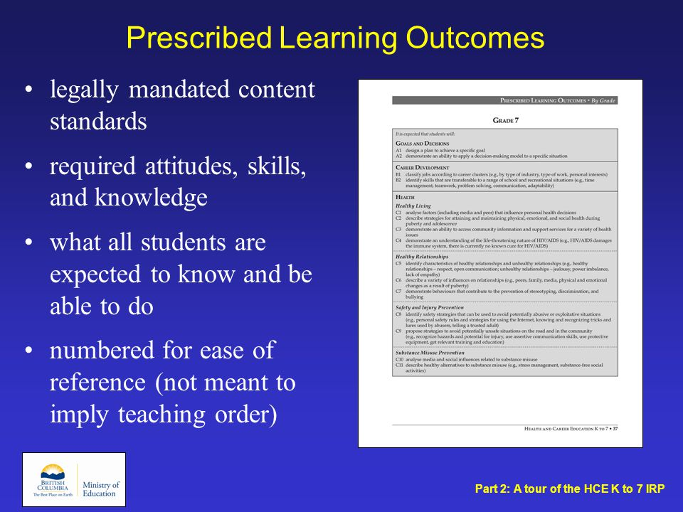 Prescribed Learning Outcomes legally mandated content standards required attitudes, skills, and knowledge what all students are expected to know and be able to do numbered for ease of reference (not meant to imply teaching order) Part 2: A tour of the HCE K to 7 IRP