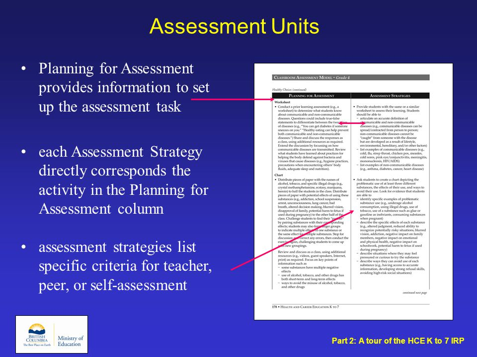 Assessment Units Planning for Assessment provides information to set up the assessment task each Assessment Strategy directly corresponds the activity in the Planning for Assessment column assessment strategies list specific criteria for teacher, peer, or self-assessment Part 2: A tour of the HCE K to 7 IRP