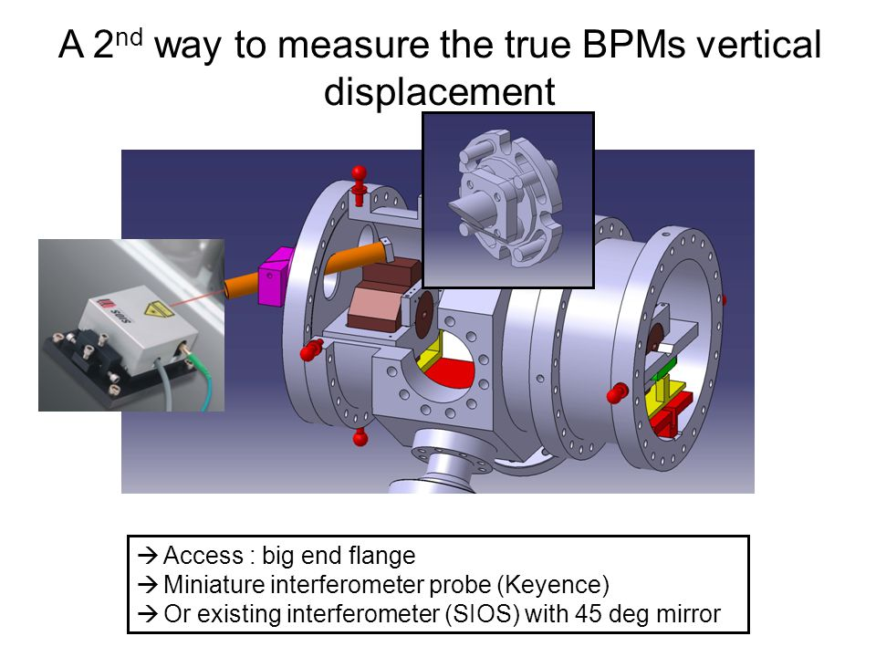 A 2 nd way to measure the true BPMs vertical displacement  Access : big end flange  Miniature interferometer probe (Keyence)  Or existing interferometer (SIOS) with 45 deg mirror