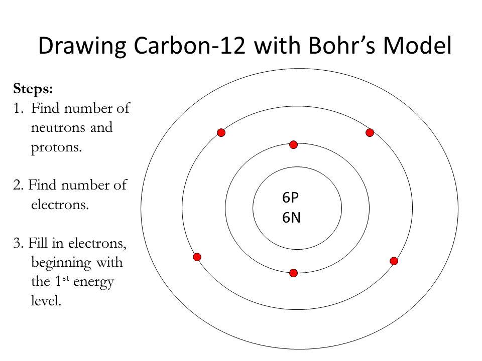 Bohr Diagram Carbon