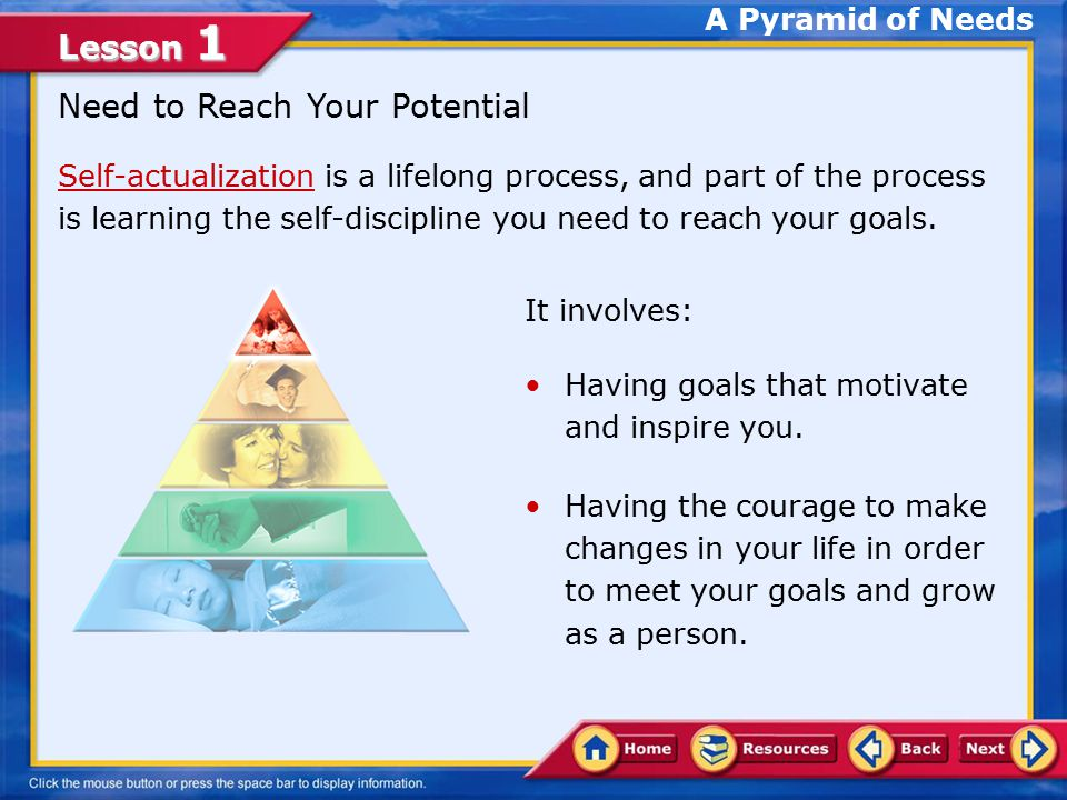 Lesson 1 One way you might meet this need is by participating in productive activities.