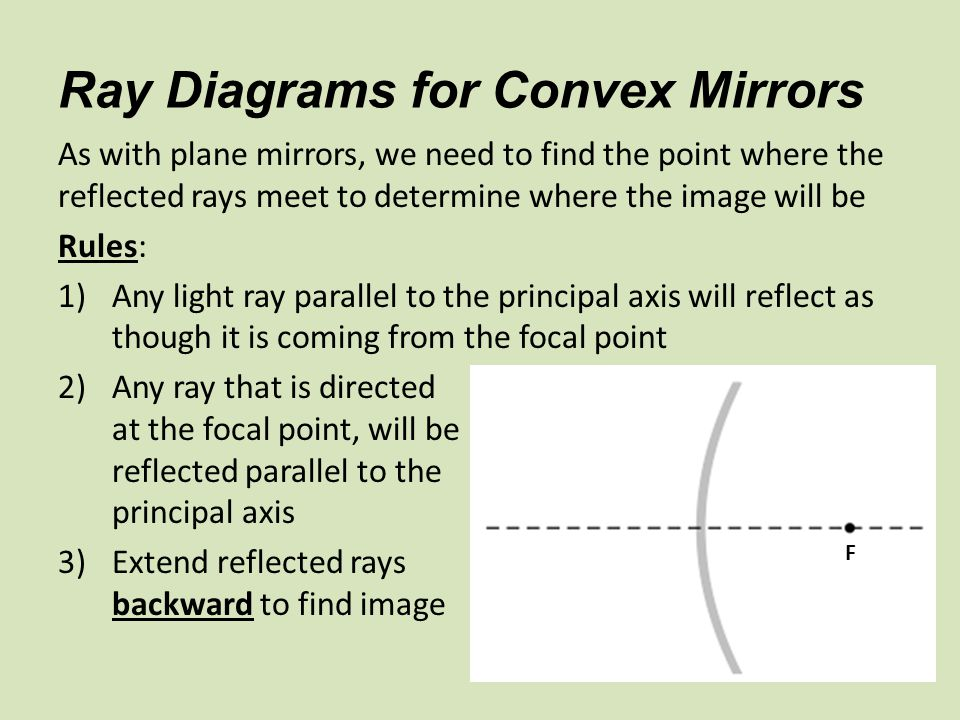 slide_5 convex mirrors lg i can describe the uses on convex mirrors and