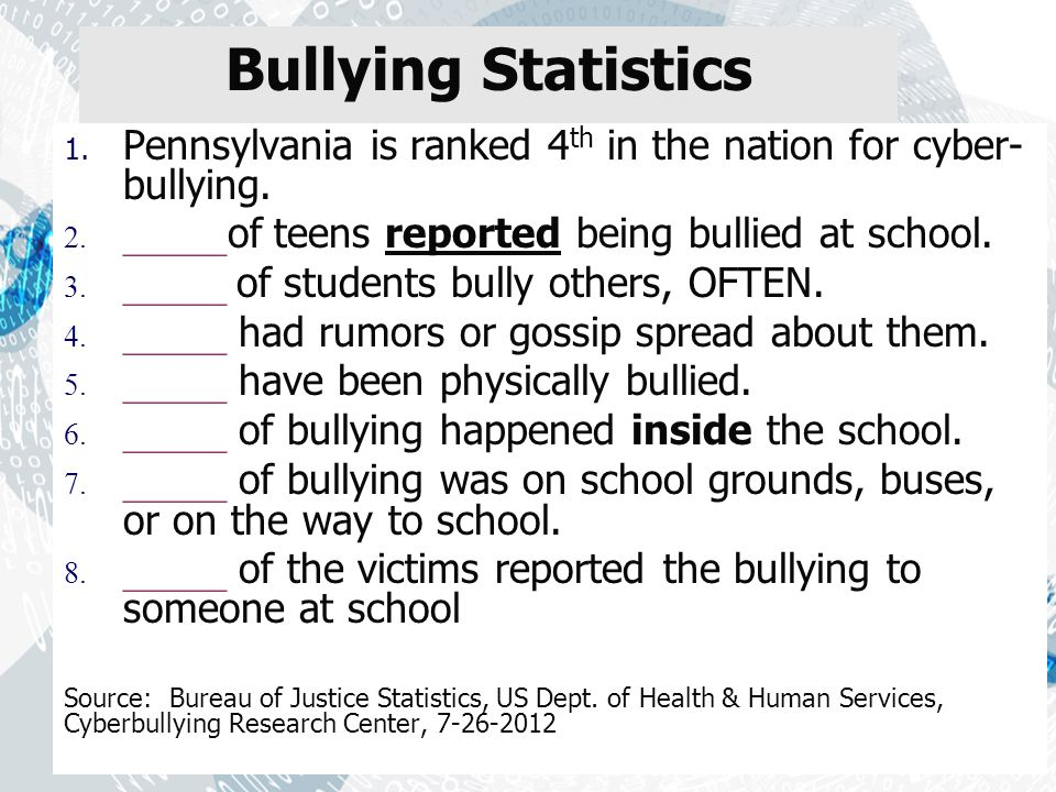 12 Bullying Statistics 1. Pennsylvania is ranked 4 th in the nation for cyber- bullying.