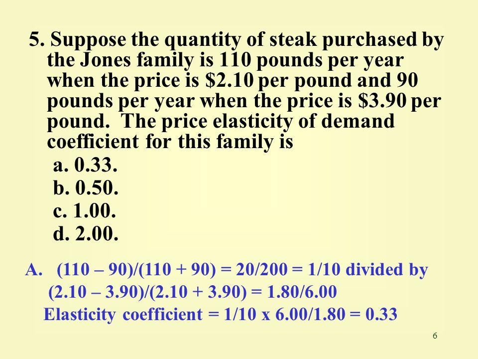 1 Chapter 5 Practice Quiz Tutorial Price Elasticity of Demand ©2004