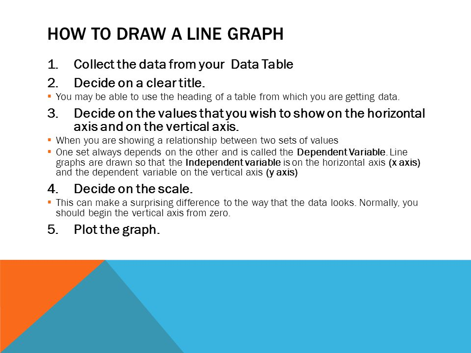 HOW TO DRAW A LINE GRAPH 1.Collect the data from your Data Table 2.Decide on a clear title.