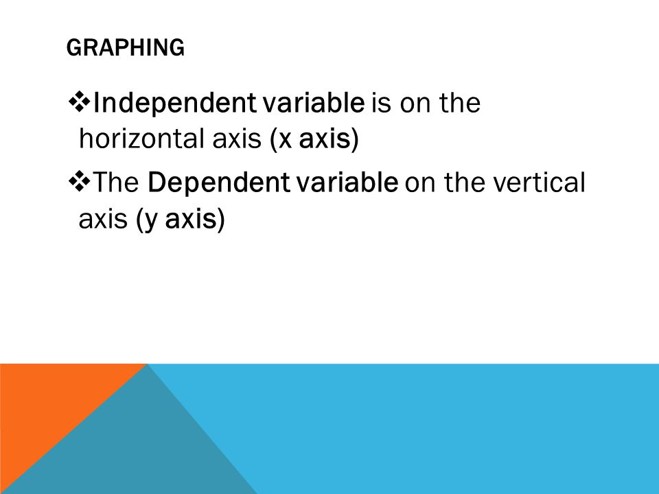 GRAPHING  Independent variable is on the horizontal axis (x axis)  The Dependent variable on the vertical axis (y axis)