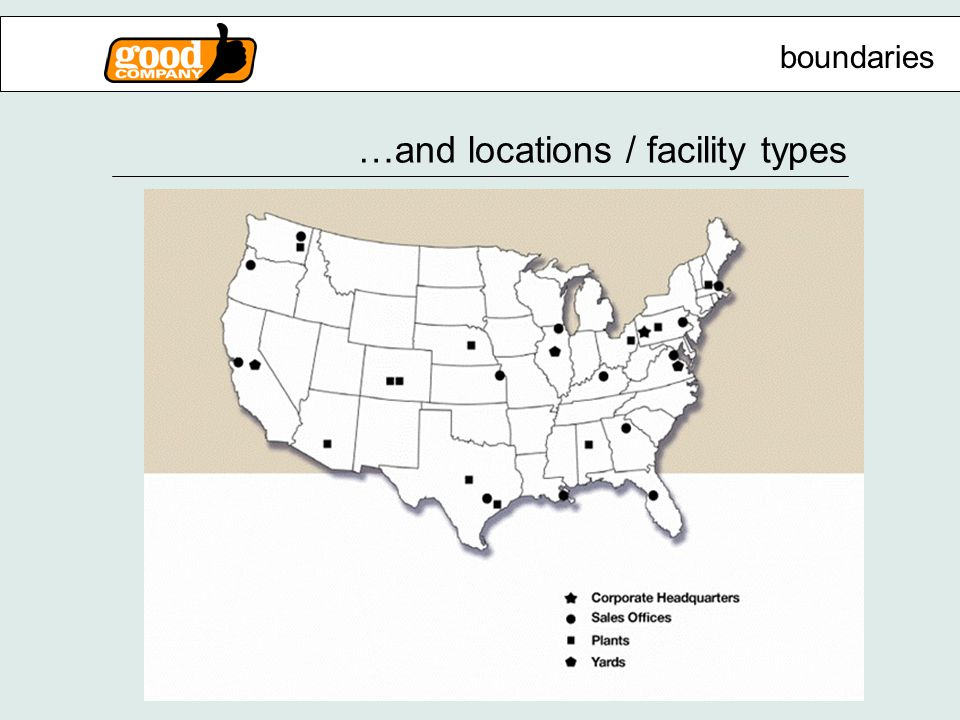 …and locations / facility types boundaries