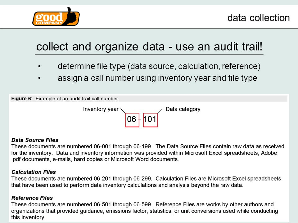 collect and organize data - use an audit trail.
