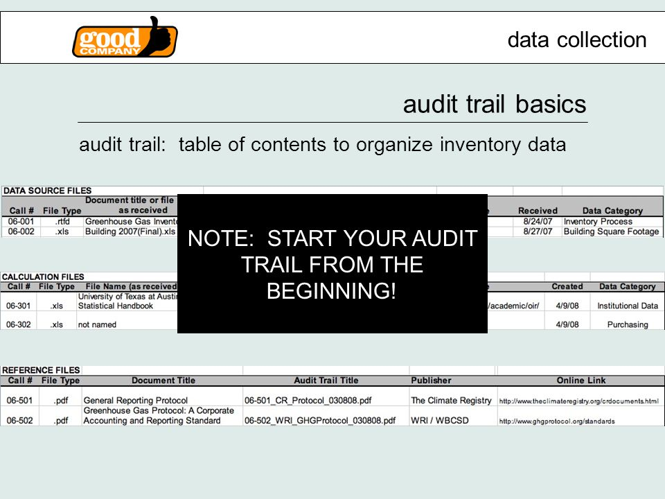 audit trail basics audit trail: table of contents to organize inventory data data collection NOTE: START YOUR AUDIT TRAIL FROM THE BEGINNING!