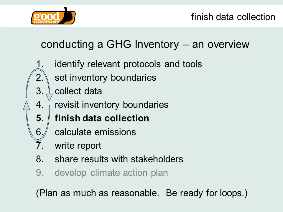 conducting a GHG Inventory – an overview 1.identify relevant protocols and tools 2.set inventory boundaries 3.collect data 4.revisit inventory boundaries 5.finish data collection 6.calculate emissions 7.write report 8.share results with stakeholders 9.develop climate action plan (Plan as much as reasonable.