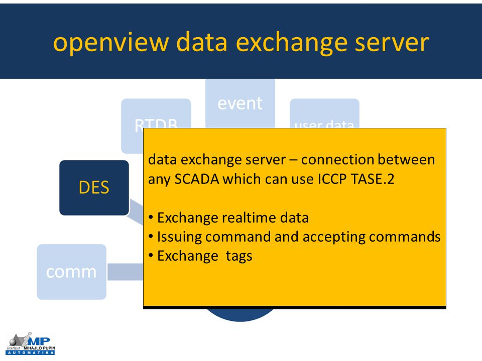 VIEW SCADA Power of Open System - ppt download
