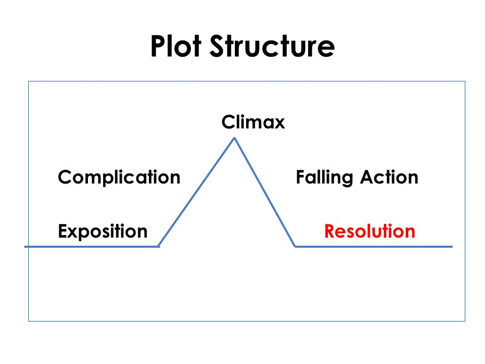 Plot Structure Climax Complication Falling Action Exposition Resolution