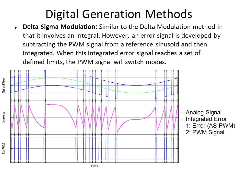 Pulse Width Modulation A Student Presentation By: Wayne