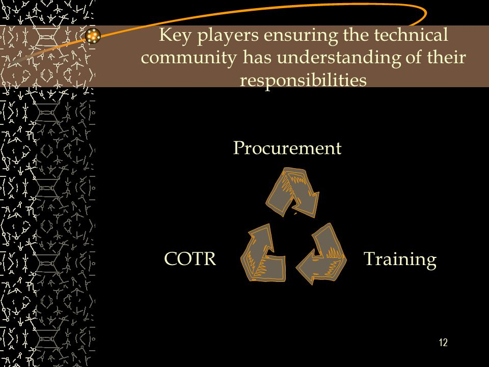 11 COTR Training and Certification  Background  Requirements Discussed  Incorporate Requirements