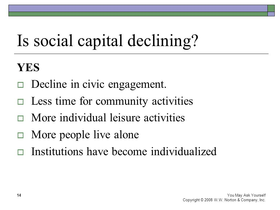 Is social capital declining. You May Ask Yourself Copyright © 2008 W.W.