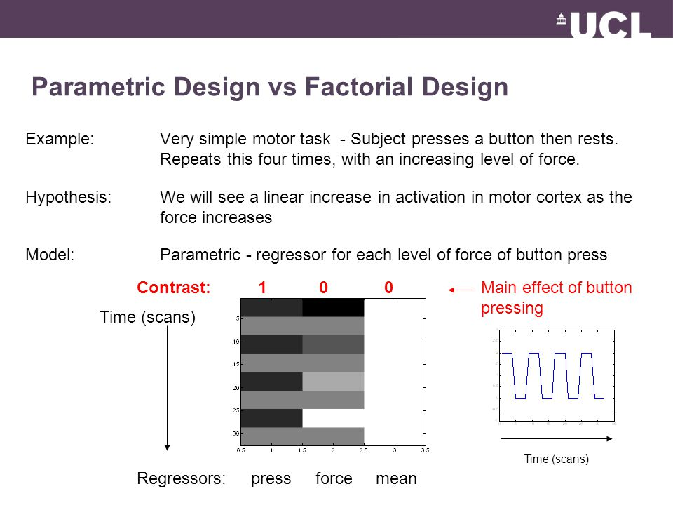 Parametric Design vs Factorial Design Example: Very simple motor task - Subject presses a button then rests.