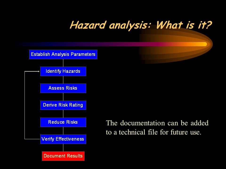Hazard analysis: What is it The documentation can be added to a technical file for future use.