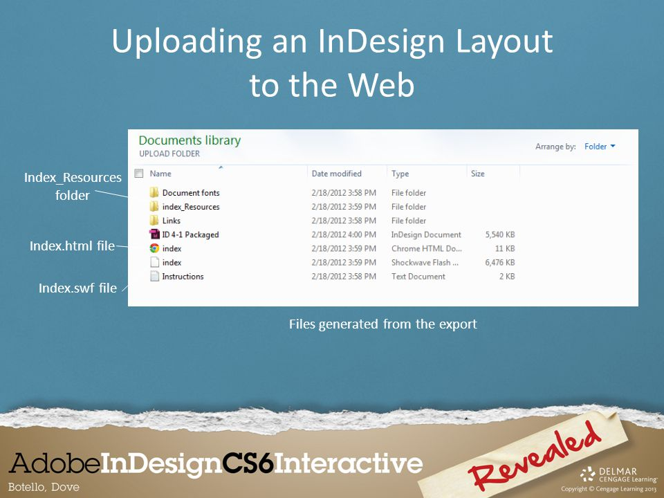 Files generated from the export Index_Resources folder Index.html file Index.swf file Uploading an InDesign Layout to the Web